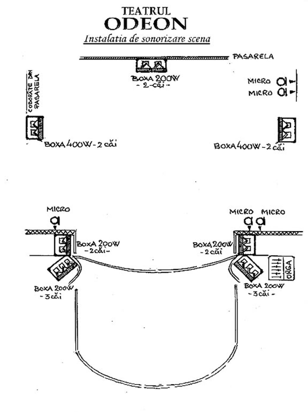 Sala Majestic - plan sonorizare